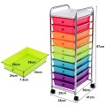 10 Drawers Rolling Organizer Cart Craft Utility Mobile Trolley